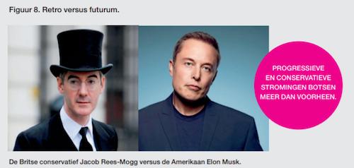 Retro versus futurum